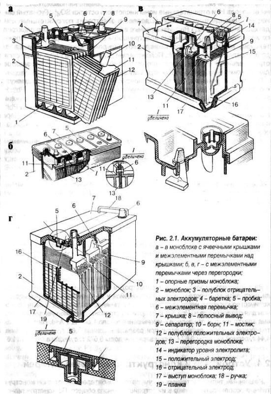 Электрический аккумулятор. Строение и принцип работы.